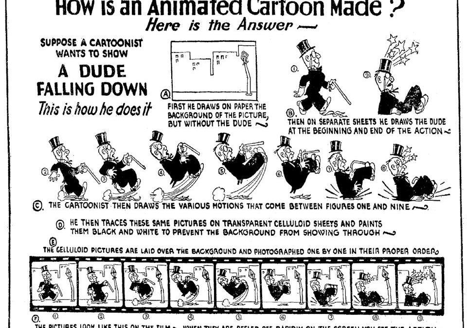 Vintage – How Is A Animated Cartoon Made